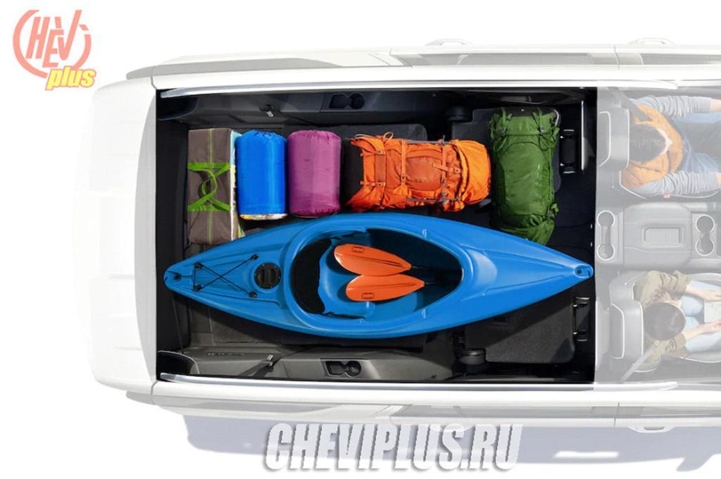 Chevrolet Tahoe 5-gen габариты полезного пространства в салоне со сложенными сидениями 2-го и 3-го рядов